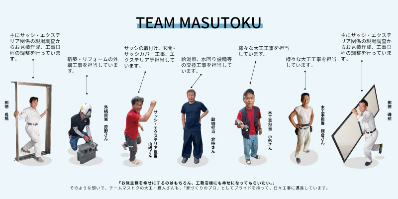 TEAM MASUTOKU